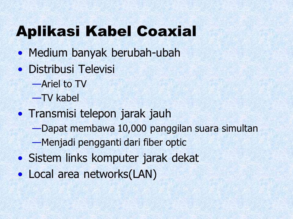 Jenis-jenis kabel Koaksial Thick Coaxial – Maksimum panjang kabel per segment adalah 1.640 feet (atau sekitar 500 meter). – Setiap ujung harus ditermi