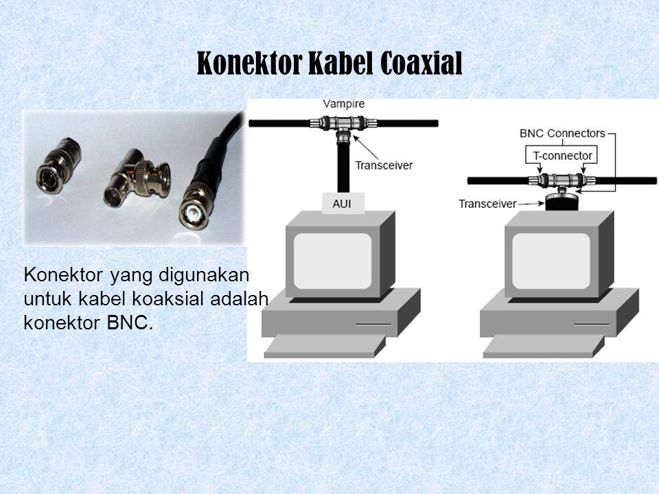 Aplikasi Kabel Coaxial Medium banyak berubah-ubah Distribusi Televisi —Ariel to TV —TV kabel Transmisi telepon jarak jauh —Dapat membawa 10,000 panggi