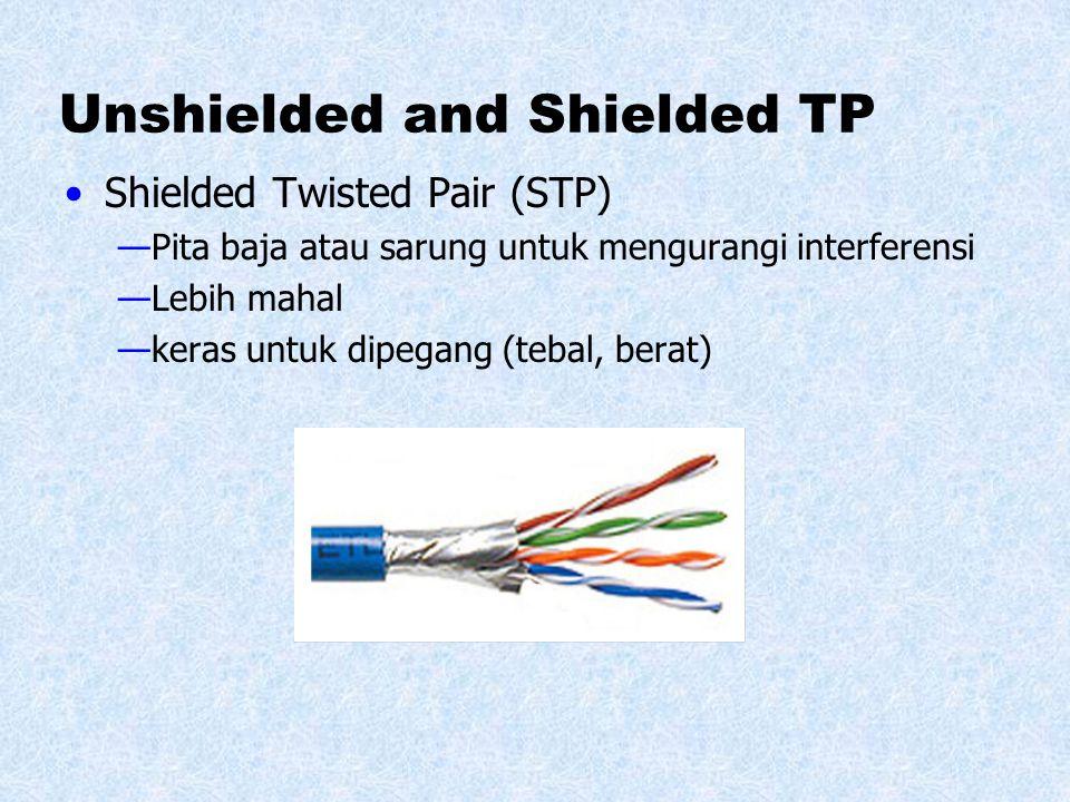 Unshielded twisted pair (UTP ) Maksimal Panjang 100 m Kecepatan : 10 – 100 Mbps Kabel ini memiliki empat macam kabel di dalam jaket pelindungnya. Tiap