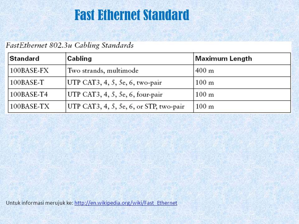 Ethernet Standard Untuk informasi merujuk ke: http://en.wikipedia.org/wiki/Ethernet_networkhttp://en.wikipedia.org/wiki/Ethernet_network