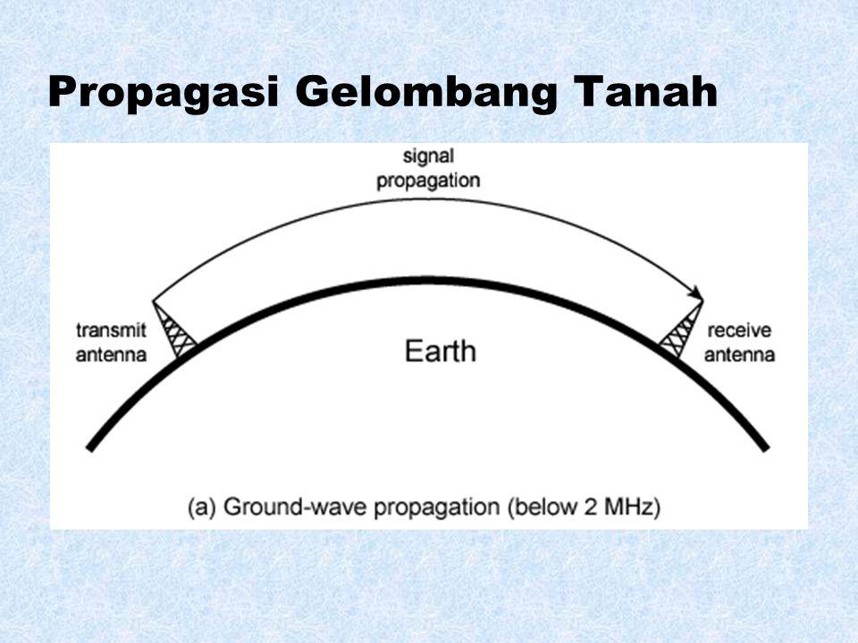 Propagasi Tanpa Kabel(Wireless) Sinyal berjalan melalui tiga rute —Ground wave Follows contour of earth Up to 2MHz AM radio —Sky wave Amateur radio, B