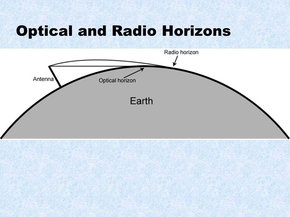 Refraction Velocity dari gelombang elektromagnetik adalah sebuah fungsi dari kepadatan material —~3 x 10 8 m/s in vacuum, less in anything else Sebaga