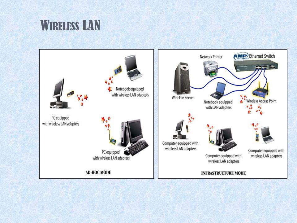 W IRE LAN Peer-to-Peer Client-Server