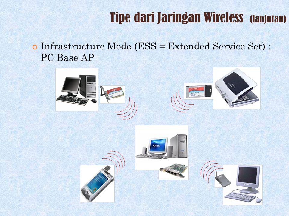 T IPE DARI J ARINGAN W IRELESS ADHOC Mode (IBSS = Independent Basic Service Set)