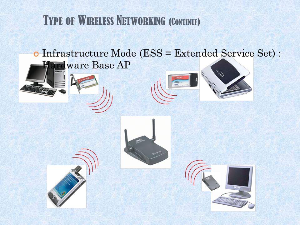 Infrastructure Mode (ESS = Extended Service Set) : PC Base AP Tipe dari Jaringan Wireless (lanjutan)