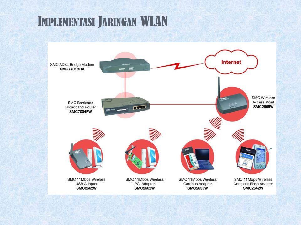 W IRELESS P ROTOCOL S TANDARD (802.11 X ) Standard Wireless LAN dari IEEE 802.11, terdiri dari : o 802.11a o Frekuensi : 5.15 - 5.35 GHz to 5.725 - 5.