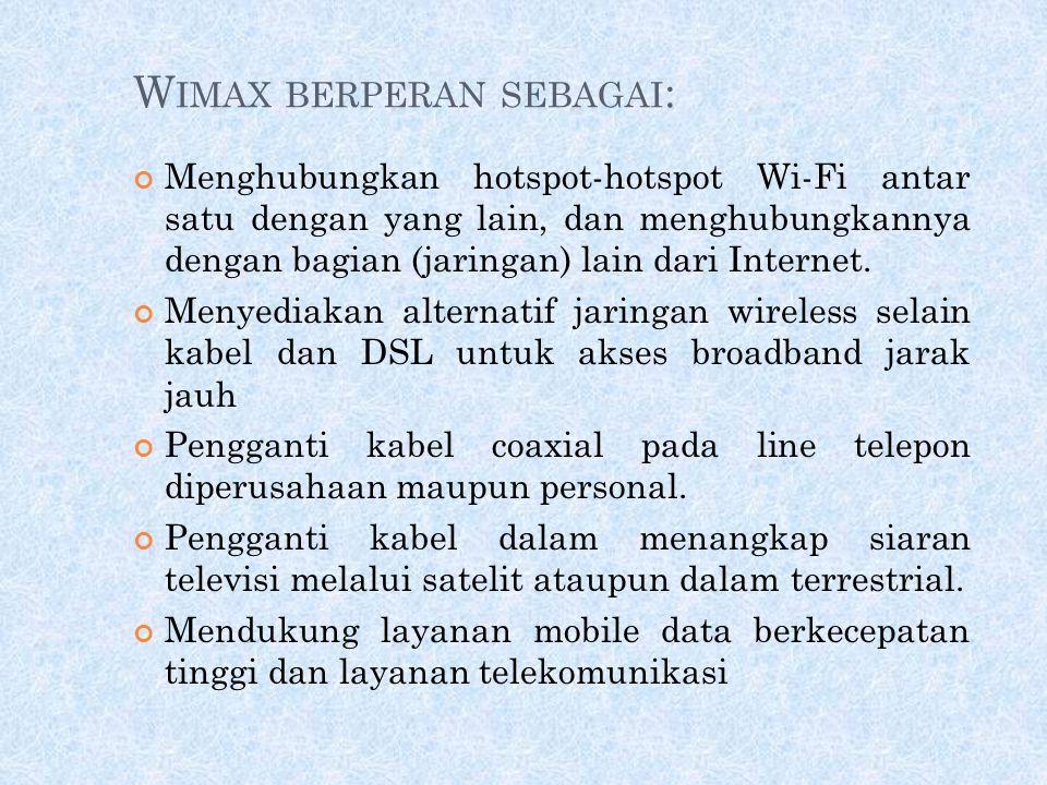 W I MAX WiMAX merupakan salah satu teknologi dengan standar nirkabel IEEE. 802.16X-2004 yang penggunaannya dipakai pada MAN (Metropolitan Area Network