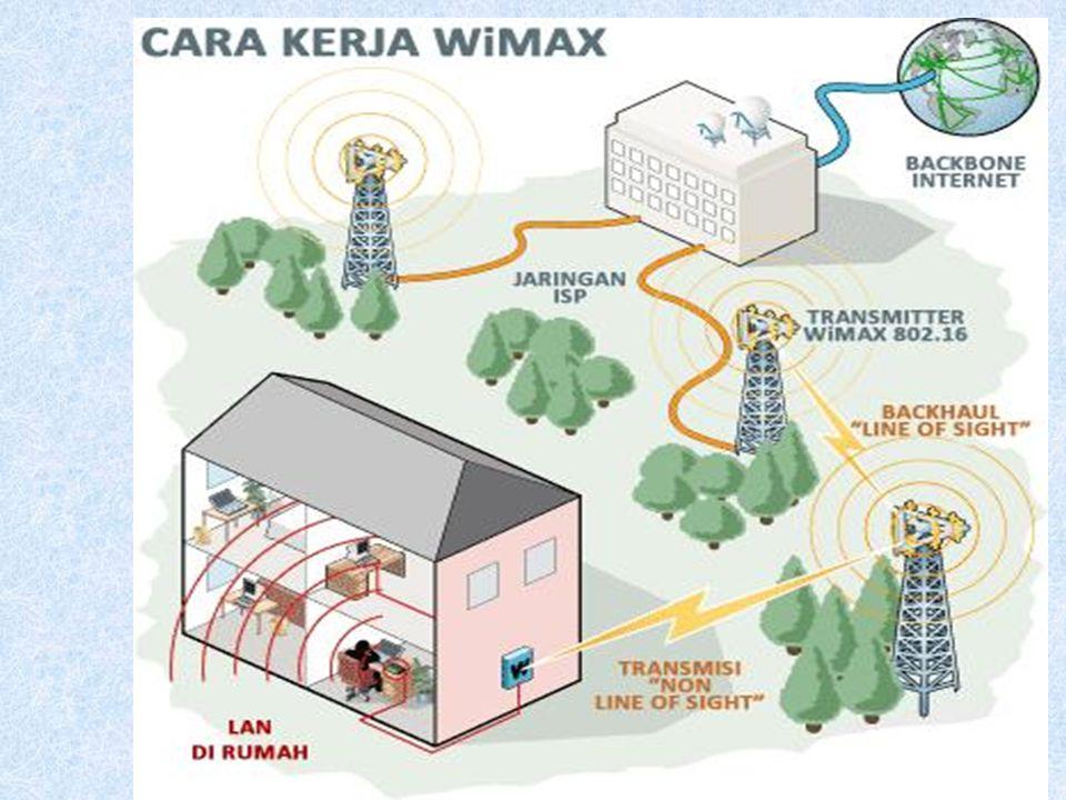 W IMAX BERPERAN SEBAGAI : Menghubungkan hotspot-hotspot Wi-Fi antar satu dengan yang lain, dan menghubungkannya dengan bagian (jaringan) lain dari Int
