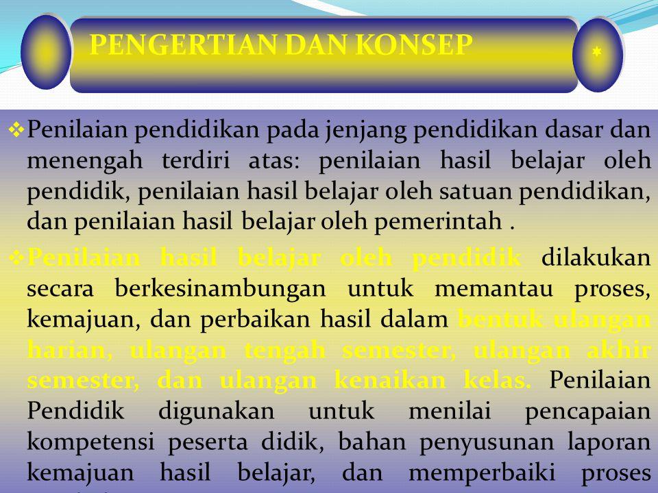 CONTOH LEMBAR PENILAIAN Jenis sekolah : SMP/MTs Kelas/semester : IX/1 Mata pelajaran : Bhs.