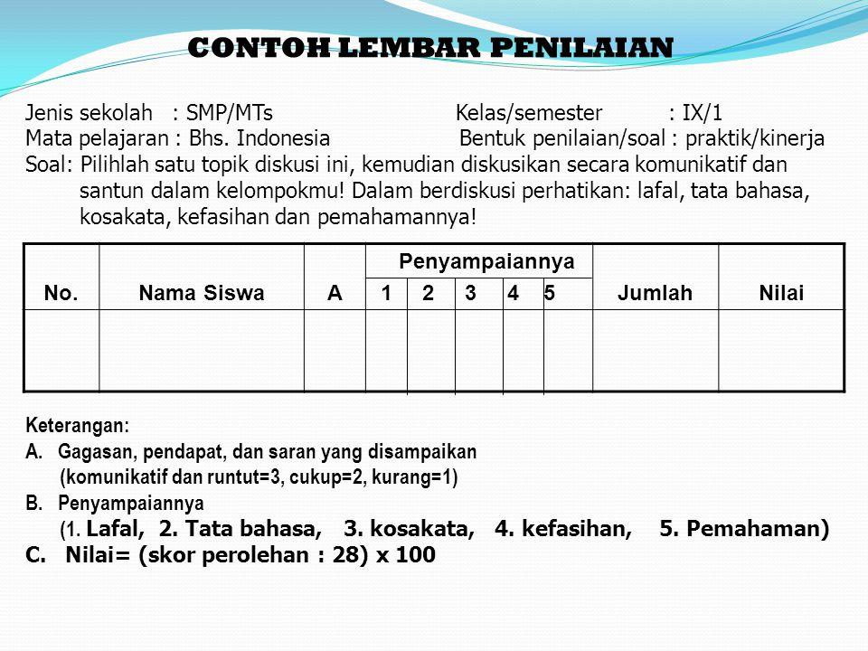 CONTOH FORMAT KISI-KISI PENULISAN SOAL Jenis sekolah : SMP/MTs Jumlah soal : 1 Mata pelajaran: Bhs. Indonesia Alokasi waktu : 15 menit Kurikulum : Pen
