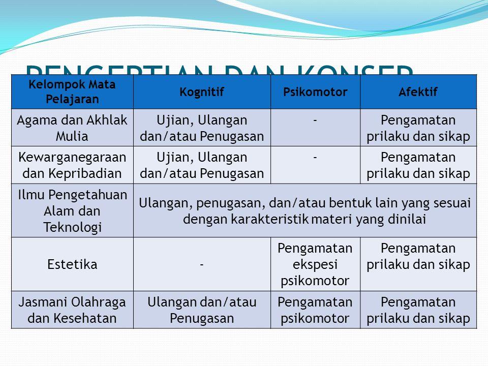 PENGERTIAN Kisi-kisi (test blue print atau table of specification) merupakan deskripsi kompetensi materi yang akan diujikan.