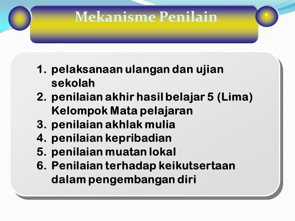 1.pelaksanaan ulangan dan ujian sekolah 2.penilaian akhir hasil belajar 5 (Lima) Kelompok Mata pelajaran 3.penilaian akhlak mulia 4.penilaian kepribadian 5.penilaian muatan lokal 6.Penilaian terhadap keikutsertaan dalam pengembangan diri * Mekanisme Penilain