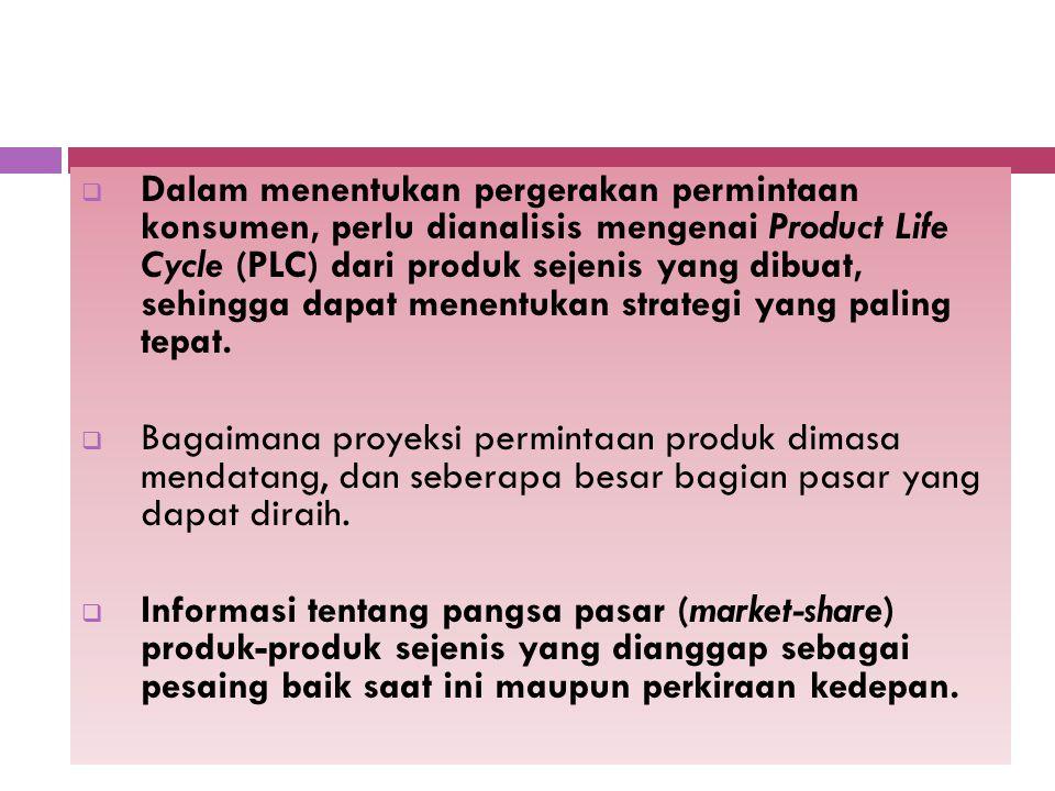  Dalam menentukan pergerakan permintaan konsumen, perlu dianalisis mengenai Product Life Cycle (PLC) dari produk sejenis yang dibuat, sehingga dapat
