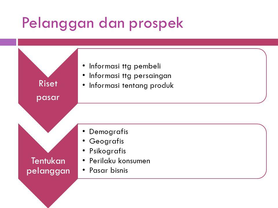 Pelanggan dan prospek Riset pasar Informasi ttg pembeli Informasi ttg persaingan Informasi tentang produk Tentukan pelanggan Demografis Geografis Psik