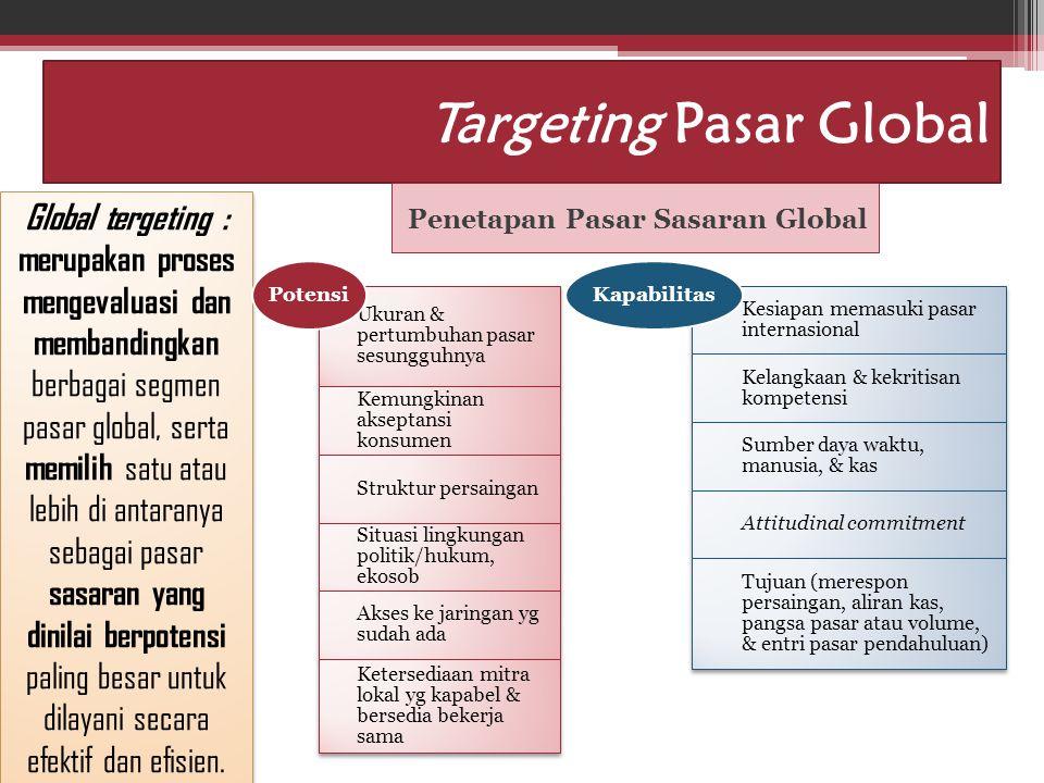 Idham Cholid Targeting Pasar Global Penetapan Pasar Sasaran Global Global tergeting : merupakan proses mengevaluasi dan membandingkan berbagai segmen pasar global, serta memilih satu atau lebih di antaranya sebagai pasar sasaran yang dinilai berpotensi paling besar untuk dilayani secara efektif dan efisien.