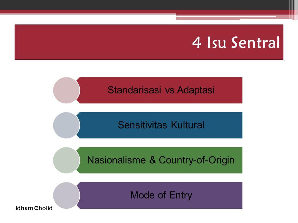 Standarisasi vs Adaptasi Sensitivitas Kultural Nasionalisme & Country-of-Origin Mode of Entry 4 Isu Sentral