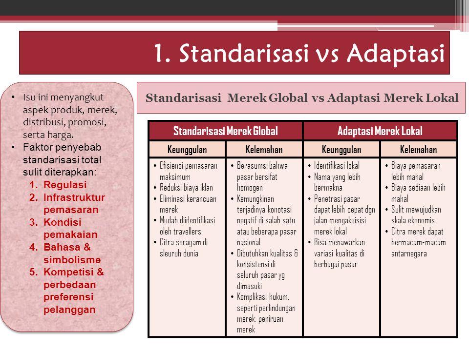 Idham Cholid 1. Standarisasi vs Adaptasi Standarisasi Merek Global vs Adaptasi Merek Lokal Standarisasi Merek GlobalAdaptasi Merek Lokal KeunggulanKel
