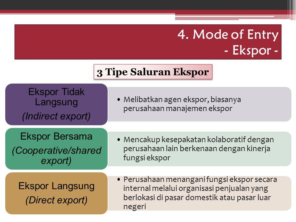 Idham Cholid 4. Mode of Entry - Ekspor - Melibatkan agen ekspor, biasanya perusahaan manajemen ekspor Ekspor Tidak Langsung (Indirect export) Mencakup