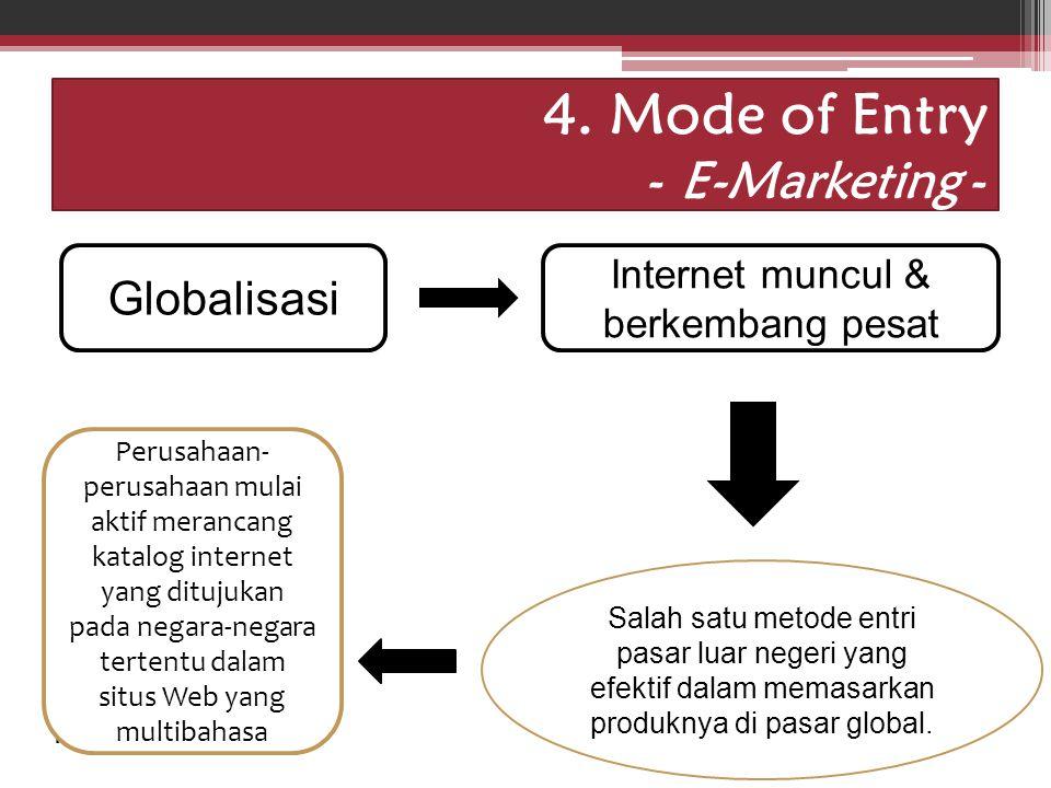 Idham Cholid 4. Mode of Entry - E-Marketing - Globalisasi Internet muncul & berkembang pesat Salah satu metode entri pasar luar negeri yang efektif da