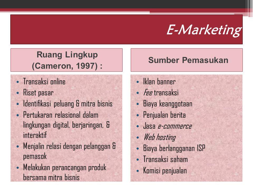 Idham Cholid Ruang Lingkup (Cameron, 1997) : Sumber Pemasukan Transaksi online Riset pasar Identifikasi peluang & mitra bisnis Pertukaran relasional d