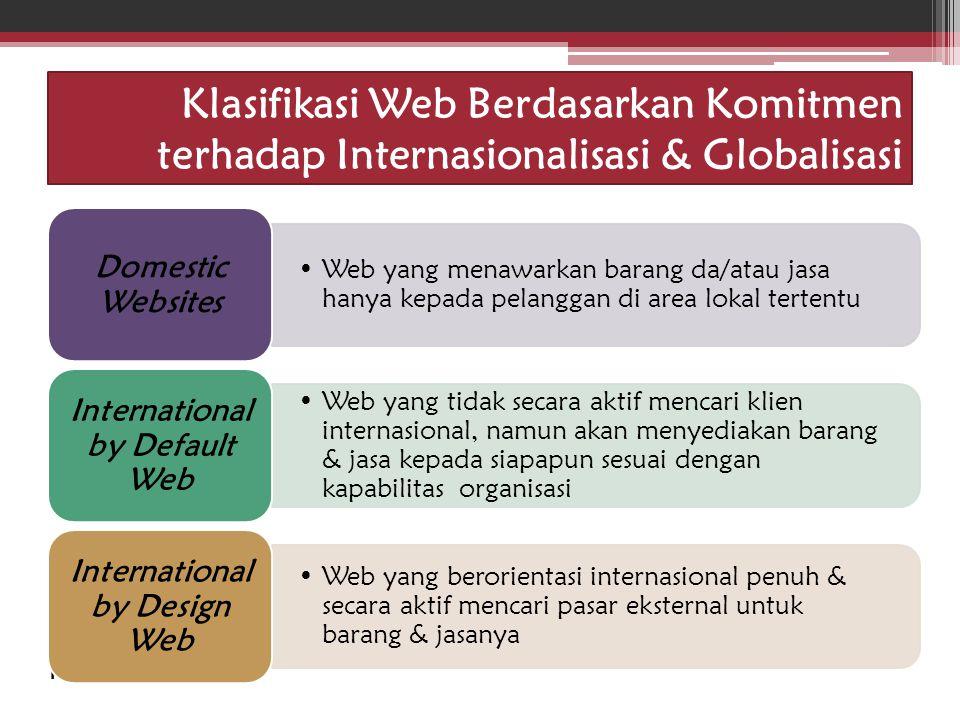 Idham Cholid Web yang menawarkan barang da/atau jasa hanya kepada pelanggan di area lokal tertentu Domestic Websites Web yang tidak secara aktif menca