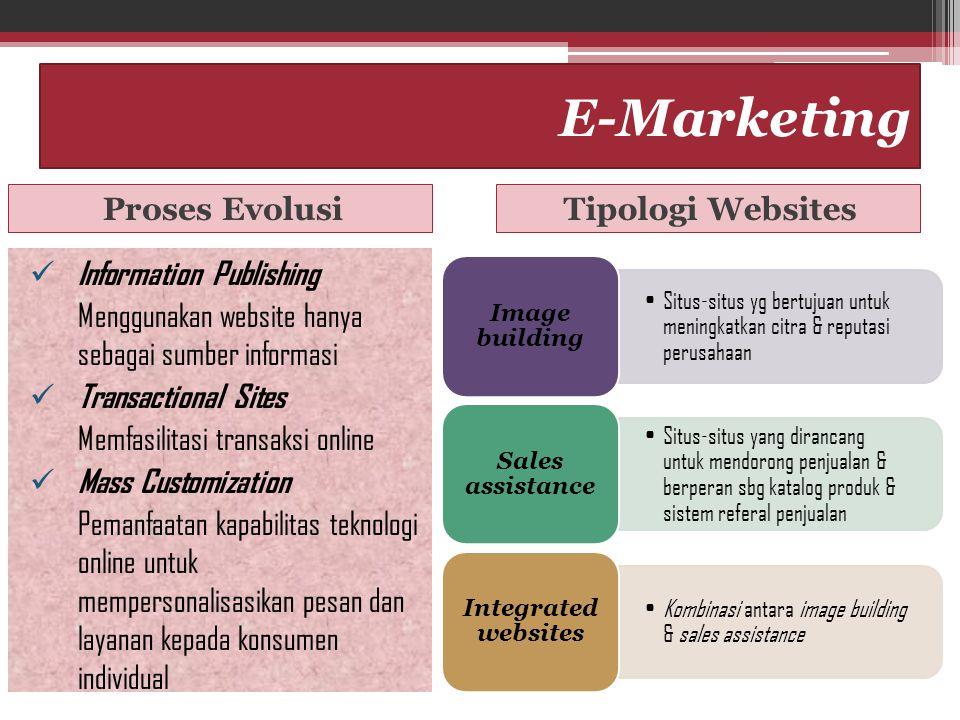 Idham Cholid E-Marketing Proses EvolusiTipologi Websites Information Publishing Menggunakan website hanya sebagai sumber informasi Transactional Sites