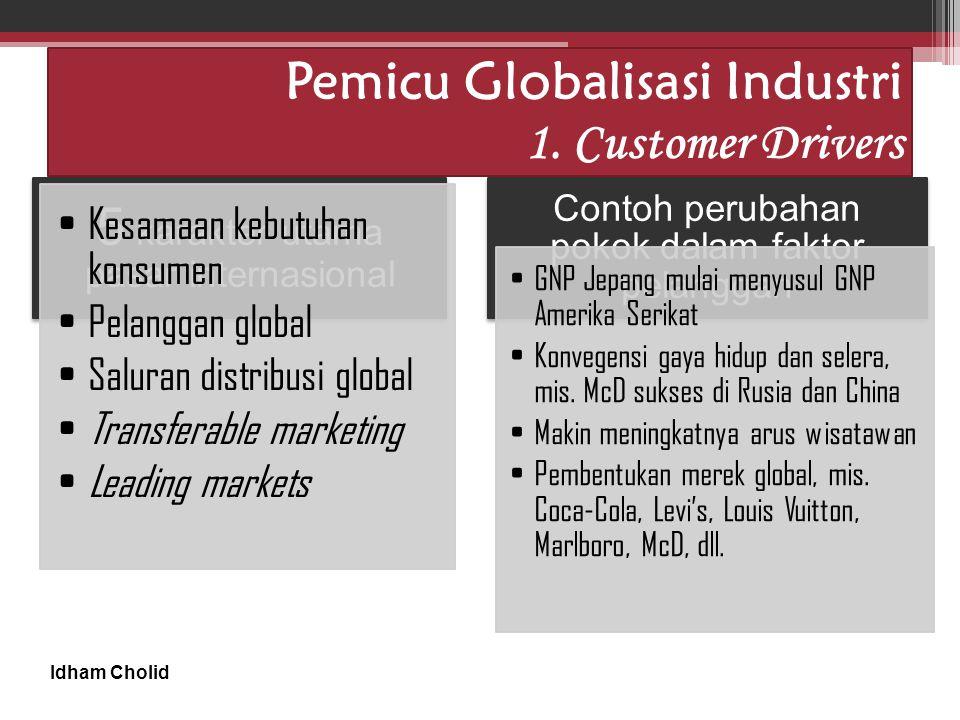 Idham Cholid Pemicu Globalisasi Industri 1. Customer Drivers 5 karakter utama pasar internasional Kesamaan kebutuhan konsumen Pelanggan global Saluran