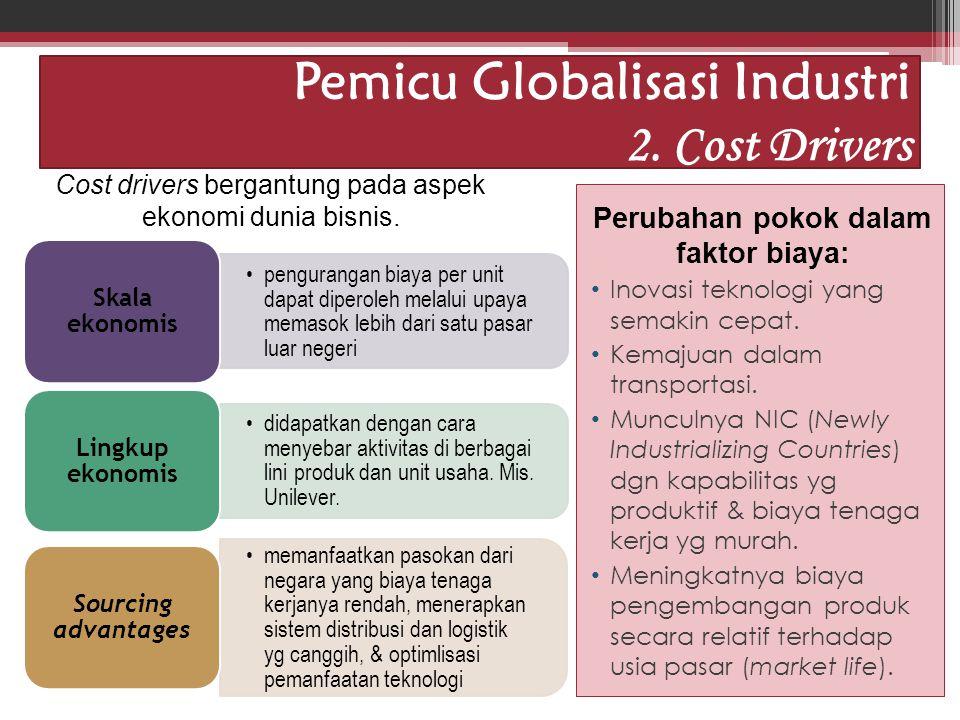 Idham Cholid Pemicu Globalisasi Industri 2. Cost Drivers Perubahan pokok dalam faktor biaya: Inovasi teknologi yang semakin cepat. Kemajuan dalam tran