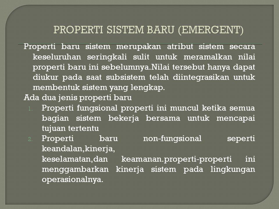 Properti baru sistem merupakan atribut sistem secara keseluruhan seringkali sulit untuk meramalkan nilai properti baru ini sebelumnya.Nilai tersebut h
