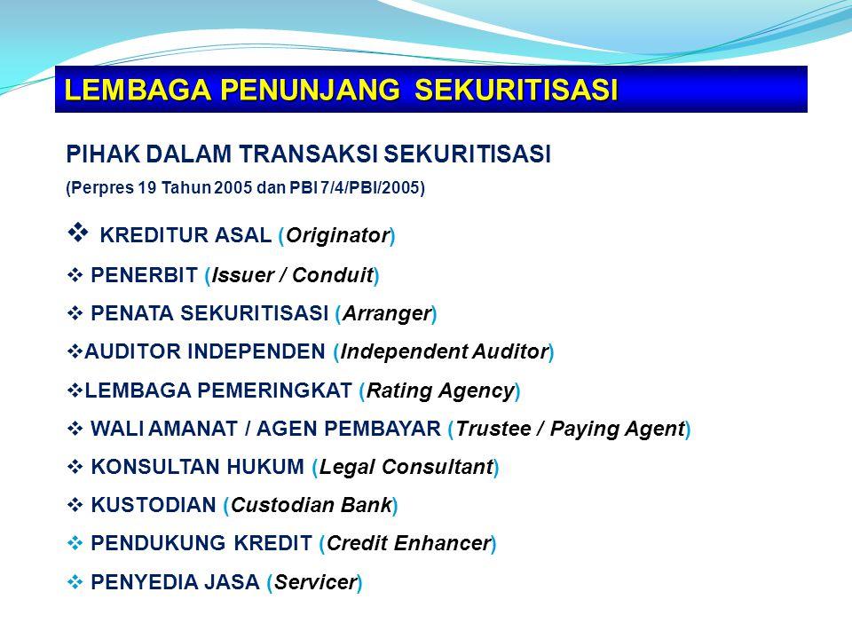 LEMBAGA PENUNJANG SEKURITISASI PIHAK DALAM TRANSAKSI SEKURITISASI (Perpres 19 Tahun 2005 dan PBI 7/4/PBI/2005)  KREDITUR ASAL (Originator)  PENERBIT (Issuer / Conduit)  PENATA SEKURITISASI (Arranger)  AUDITOR INDEPENDEN (Independent Auditor)  LEMBAGA PEMERINGKAT (Rating Agency)  WALI AMANAT / AGEN PEMBAYAR (Trustee / Paying Agent)  KONSULTAN HUKUM (Legal Consultant)  KUSTODIAN (Custodian Bank)  PENDUKUNG KREDIT (Credit Enhancer)  PENYEDIA JASA (Servicer)