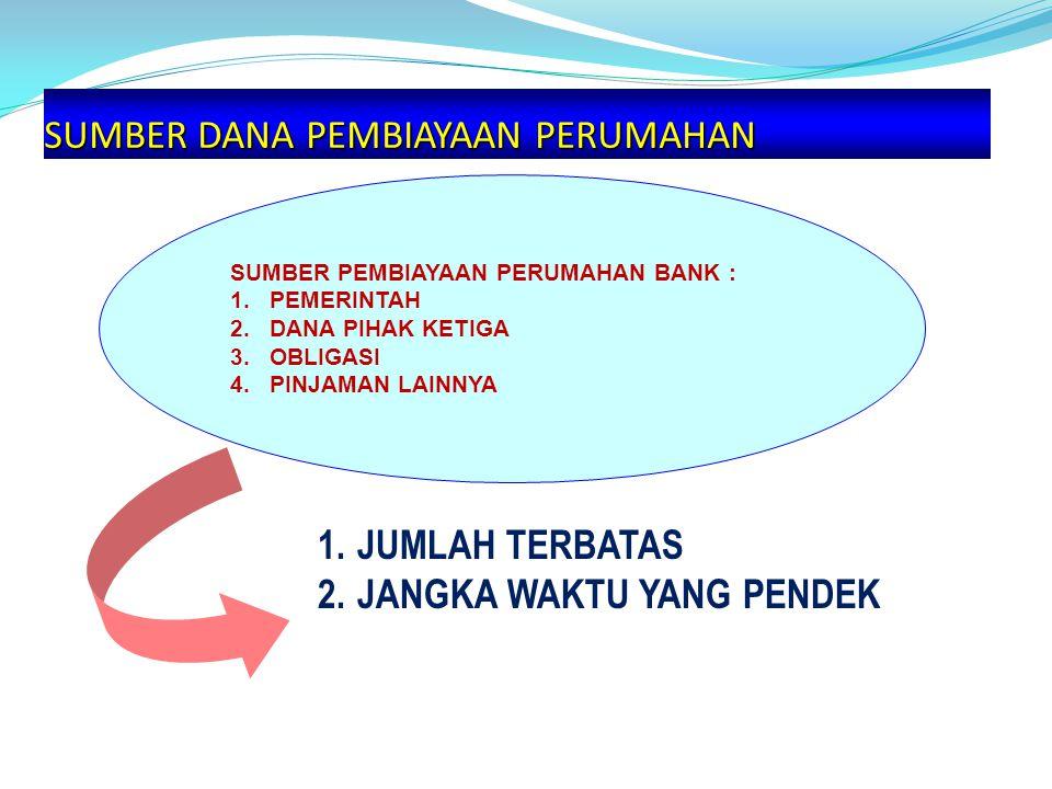 SUMBER DANA PEMBIAYAAN PERUMAHAN SUMBER PEMBIAYAAN PERUMAHAN BANK BTN 1.