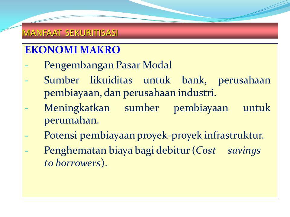 MANFAAT SEKURITISASI EKONOMI MAKRO - Pengembangan Pasar Modal - Sumber likuiditas untuk bank, perusahaan pembiayaan, dan perusahaan industri.