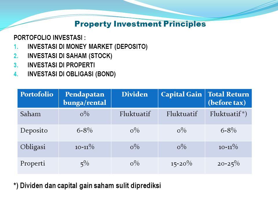 INVESTMENT PROPERTY METHOD METODA KONVENSIONAL : Contoh perhitungan Metoda Averages Rate of Return (ARR) : n = umur ekonomis proyek = 10 tahun NI= Nilai investasi = Rp.10 miliar SV= Salvage Value = Rp.