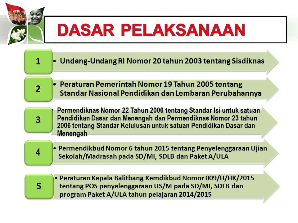 DASAR PELAKSANAAN Undang-Undang RI Nomor 20 tahun 2003 tentang Sisdiknas 1 Peraturan Pemerintah Nomor 19 Tahun 2005 tentang Standar Nasional Pendidika