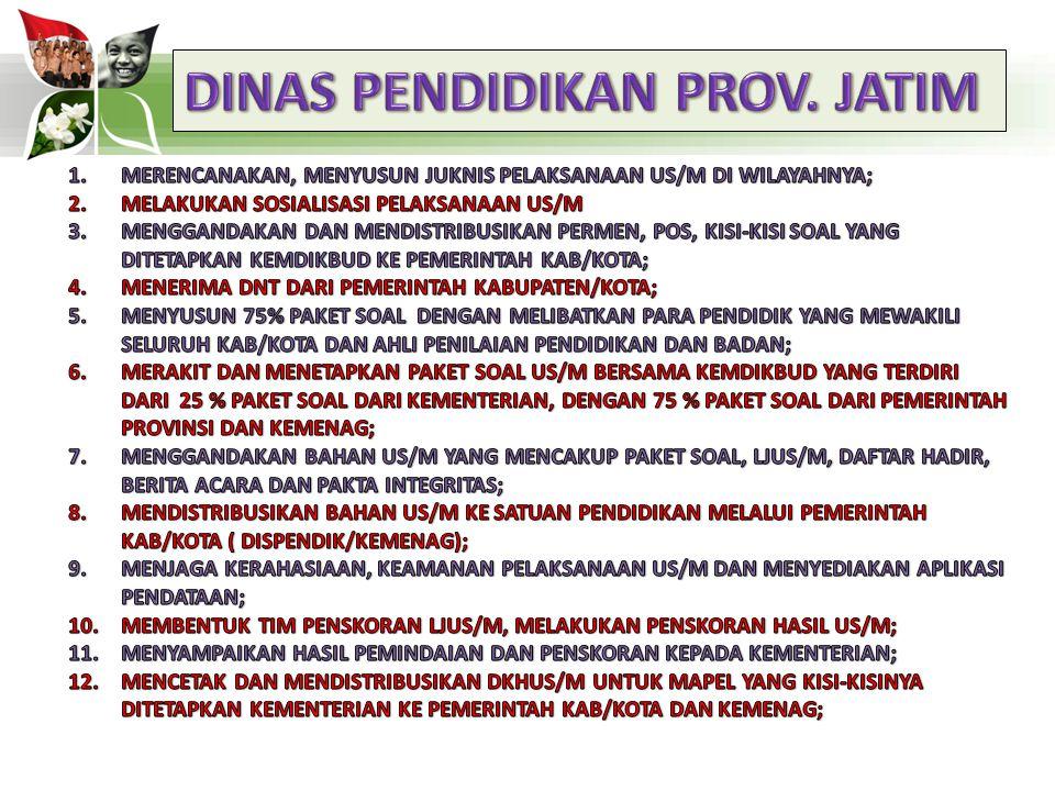 1.US/MSENIN, 18 MEI 2015 08.00 – 10.00BHS. INDONESIA US/M SUSULAN SENIN, 25 MEI 2015 2.