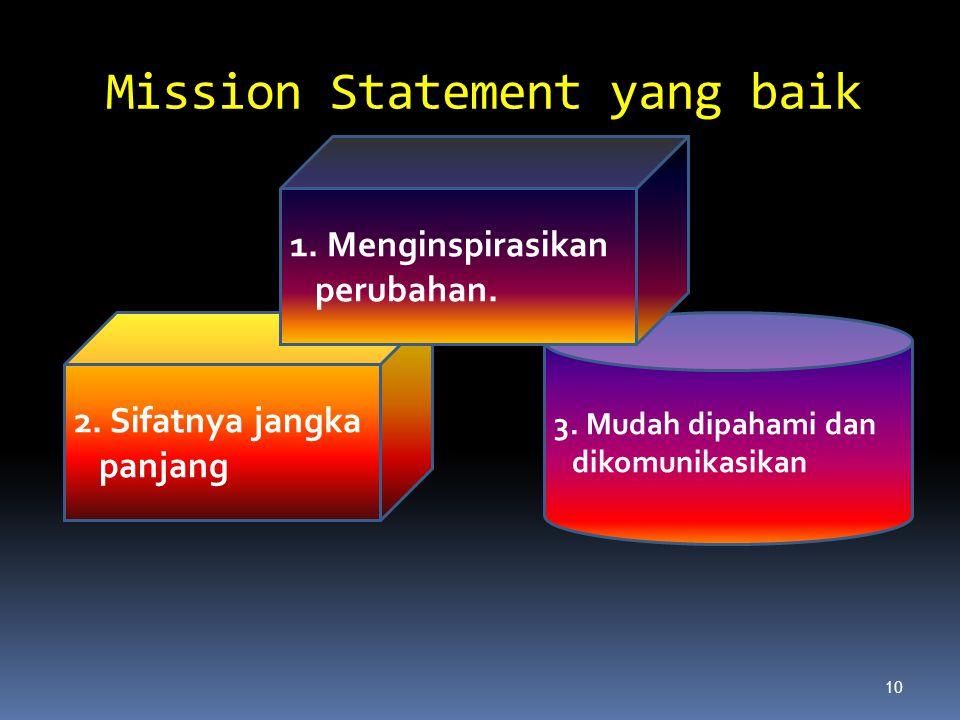 Mission Statement yang baik 10 2. Sifatnya jangka panjang 3. Mudah dipahami dan dikomunikasikan 1. Menginspirasikan perubahan.