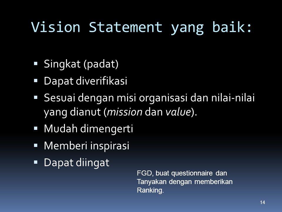 Vision Statement yang baik:  Singkat (padat)  Dapat diverifikasi  Sesuai dengan misi organisasi dan nilai-nilai yang dianut (mission dan value).