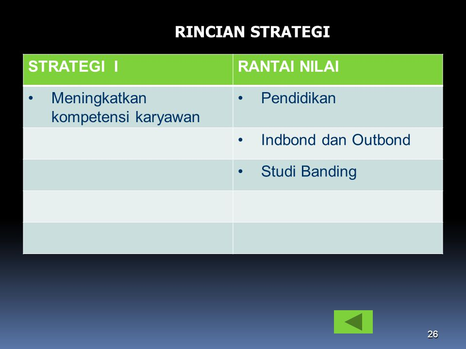 26 RINCIAN STRATEGI STRATEGI IRANTAI NILAI Meningkatkan kompetensi karyawan Pendidikan Indbond dan Outbond Studi Banding