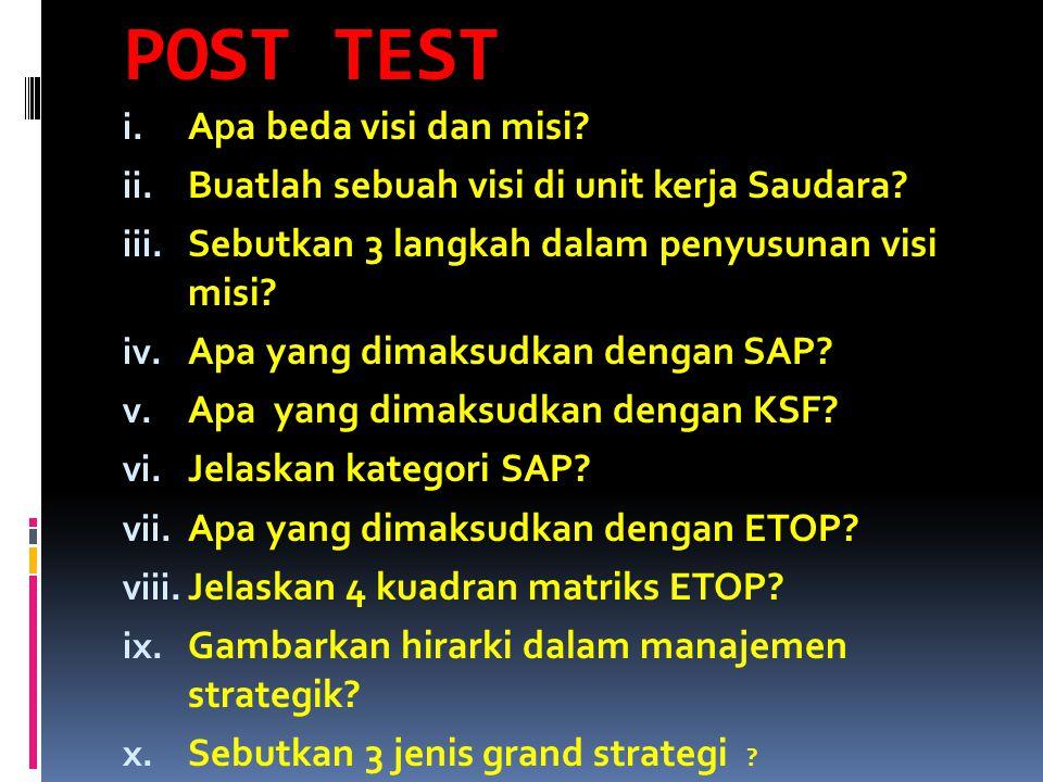 POST TEST i. Apa beda visi dan misi? ii. Buatlah sebuah visi di unit kerja Saudara? iii. Sebutkan 3 langkah dalam penyusunan visi misi? iv. Apa yang d