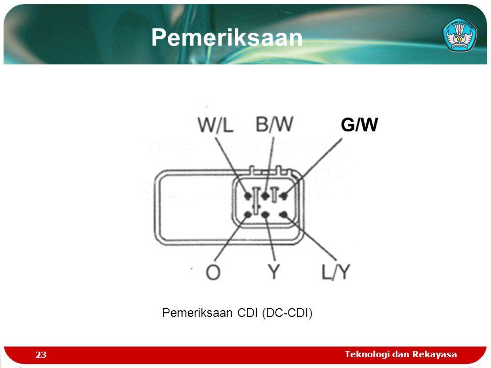 Teknologi dan Rekayasa 23 Pemeriksaan CDI (DC-CDI) G/W Pemeriksaan