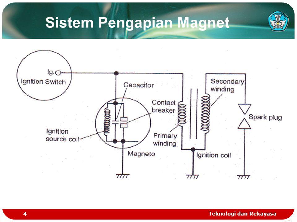 Teknologi dan Rekayasa 4 Sistem Pengapian Magnet