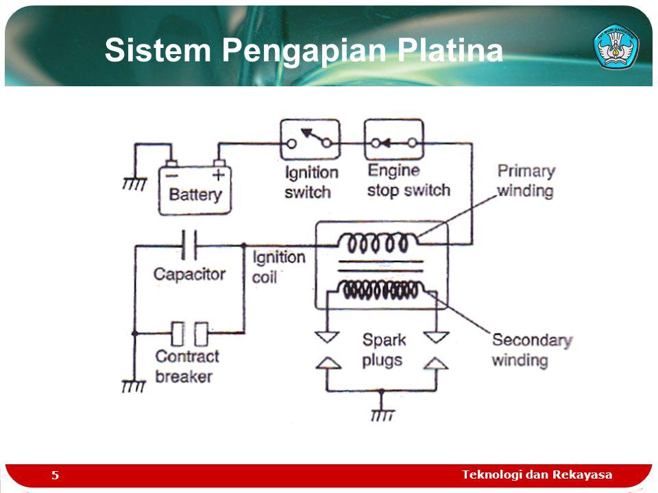 Teknologi dan Rekayasa 6 Sistem Pengapian AC - CDI 4 S P/B H/P H/M 2 A B 3 1 Magneto CDI UnitIgnition coil