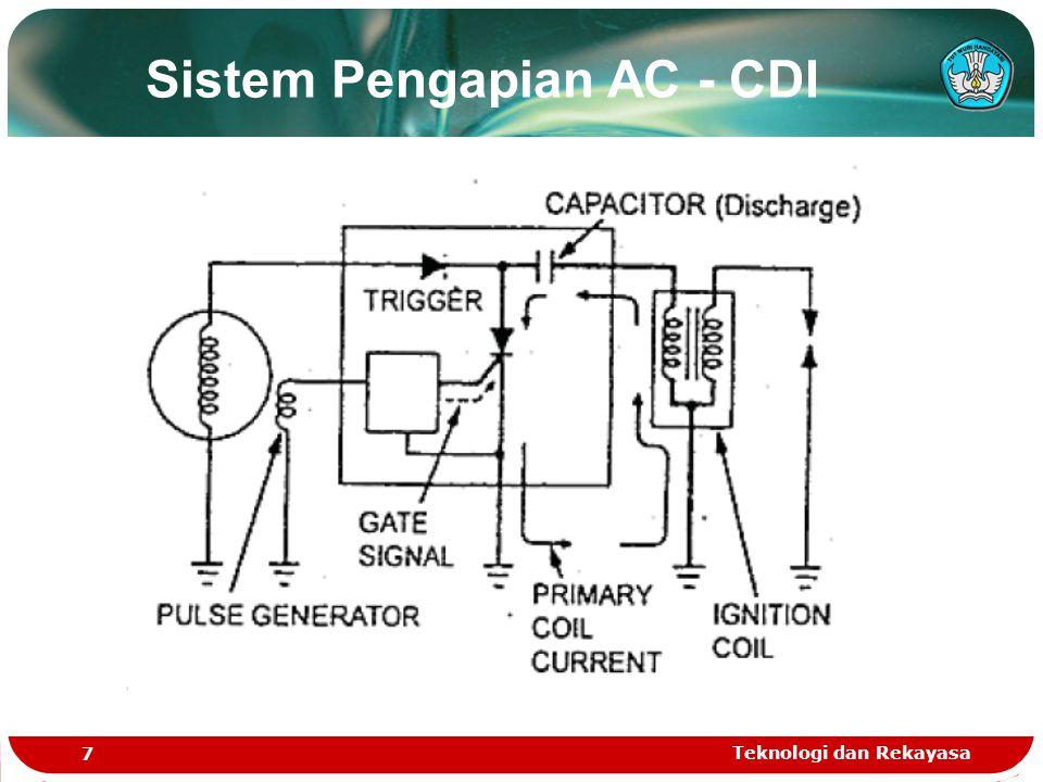 Teknologi dan Rekayasa 7 Sistem Pengapian AC - CDI