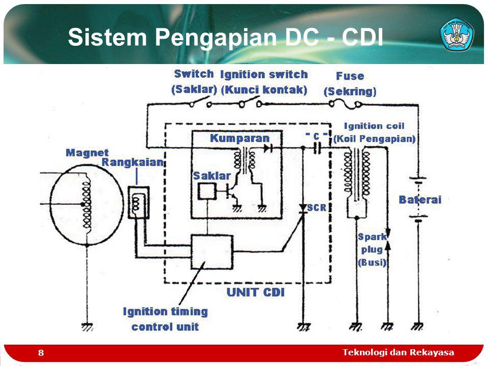 Teknologi dan Rekayasa 8 Sistem Pengapian DC - CDI