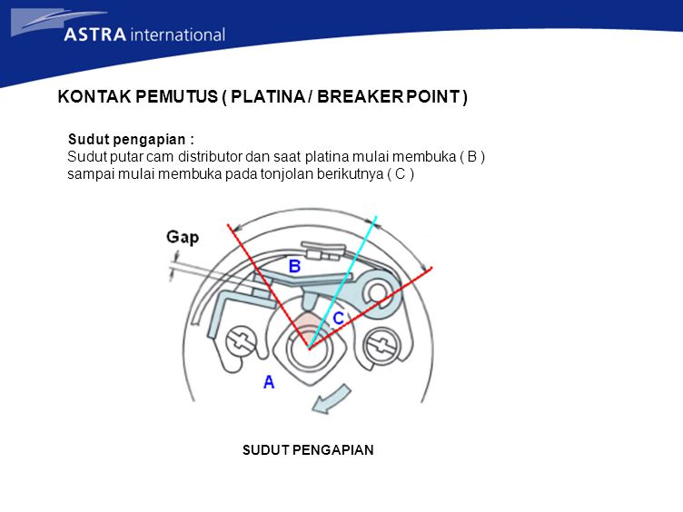 KONTAK PEMUTUS ( PLATINA / BREAKER POINT ) Sudut pengapian : Sudut putar cam distributor dan saat platina mulai membuka ( B ) sampai mulai membuka pada tonjolan berikutnya ( C ) SUDUT PENGAPIAN