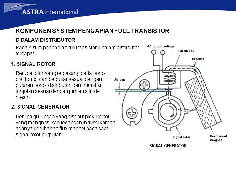 KOMPONEN SYSTEM PENGAPIAN FULL TRANSISTOR DIDALAM DISTRIBUTOR Pada sistim pengapian full transistor didalam distributor terdapat : 1.