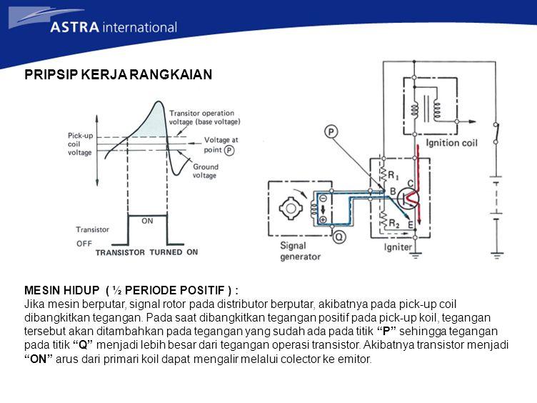 PRIPSIP KERJA RANGKAIAN MESIN HIDUP ( ½ PERIODE POSITIF ) : Jika mesin berputar, signal rotor pada distributor berputar, akibatnya pada pick-up coil dibangkitkan tegangan.