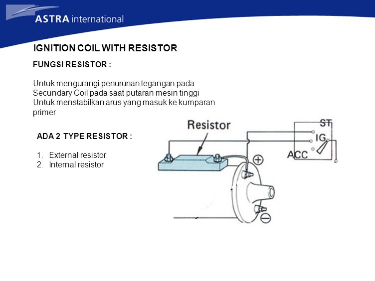 IGNITION COIL WITH RESISTOR FUNGSI RESISTOR : Untuk mengurangi penurunan tegangan pada Secundary Coil pada saat putaran mesin tinggi Untuk menstabilkan arus yang masuk ke kumparan primer ADA 2 TYPE RESISTOR : 1.External resistor 2.Internal resistor