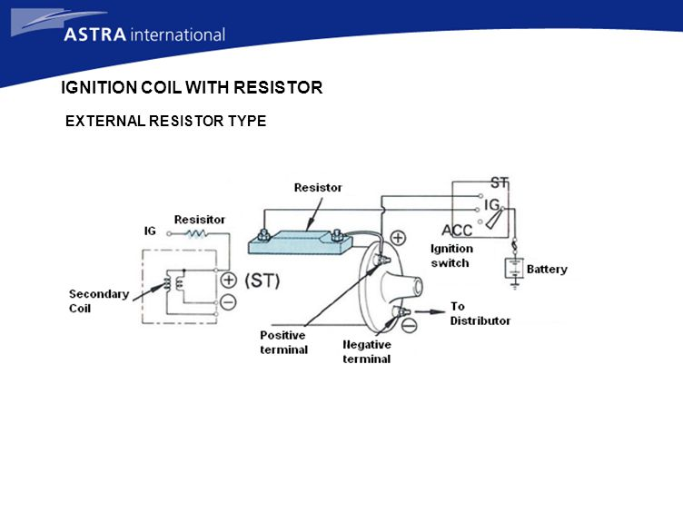 IGNITION COIL WITH RESISTOR EXTERNAL RESISTOR TYPE