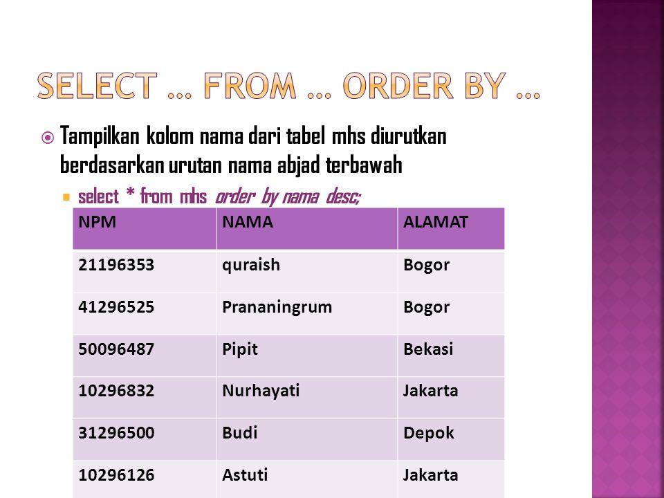  Tampilkan kolom nama dari tabel mhs diurutkan berdasarkan urutan nama abjad terbawah  select * from mhs order by nama desc; NPMNAMAALAMAT 21196353quraishBogor 41296525PrananingrumBogor 50096487PipitBekasi 10296832NurhayatiJakarta 31296500BudiDepok 10296126AstutiJakarta